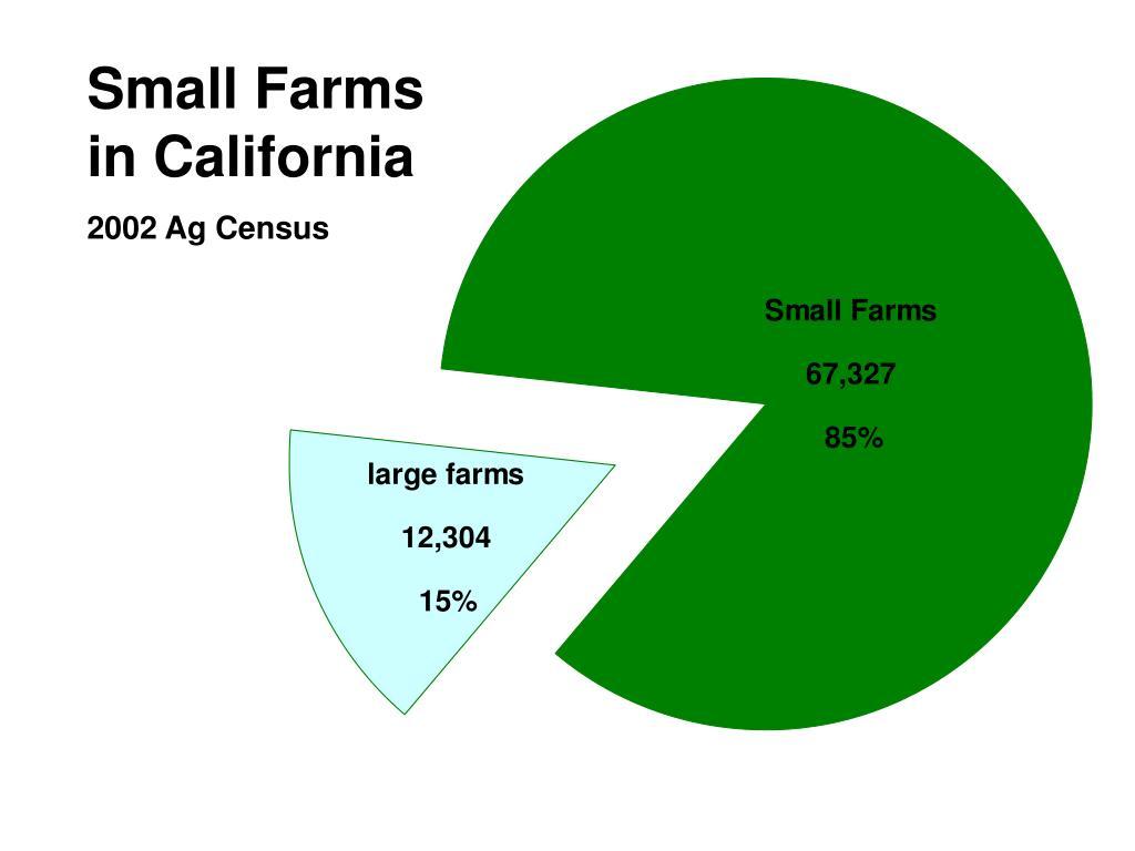 Small Farms in California