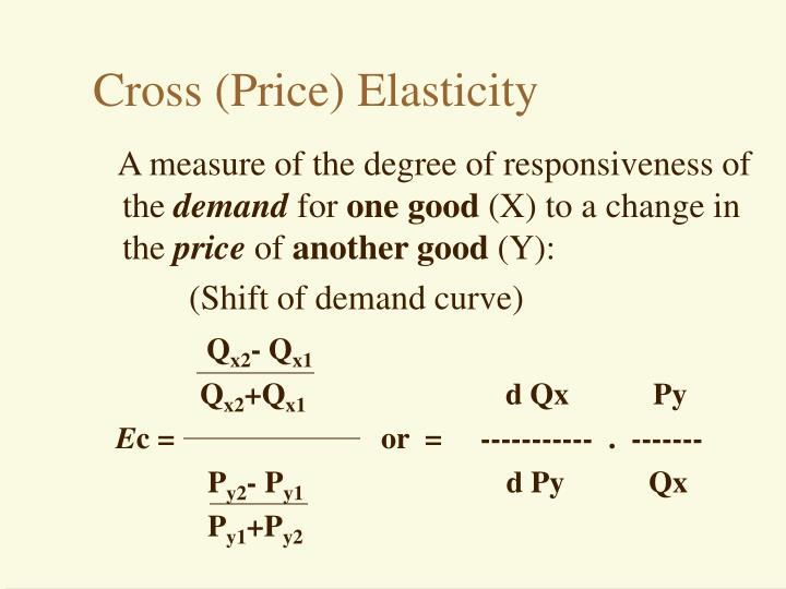 Cross (Price) Elasticity