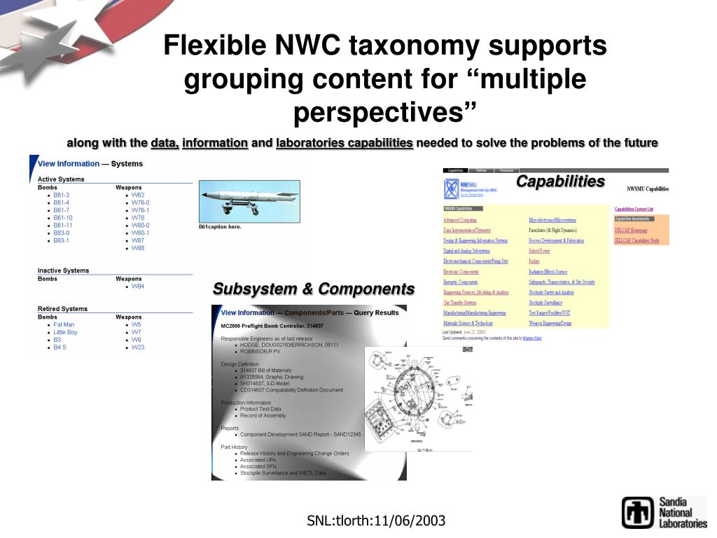 "Flexible NWC taxonomy supports grouping content for ""multiple perspectives"""