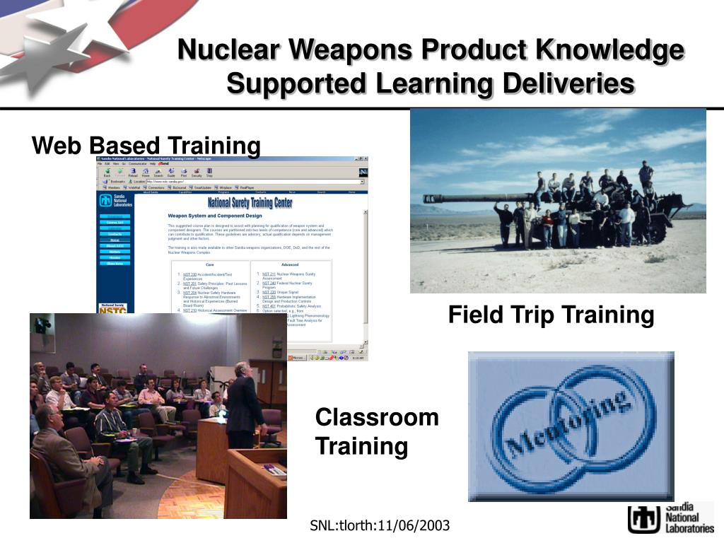 Nuclear Weapons Product Knowledge