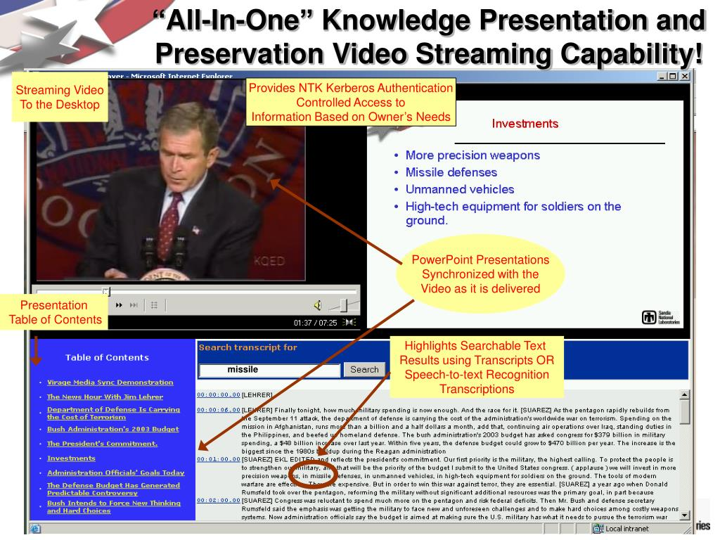 """All-In-One"" Knowledge Presentation and Preservation Video Streaming Capability!"