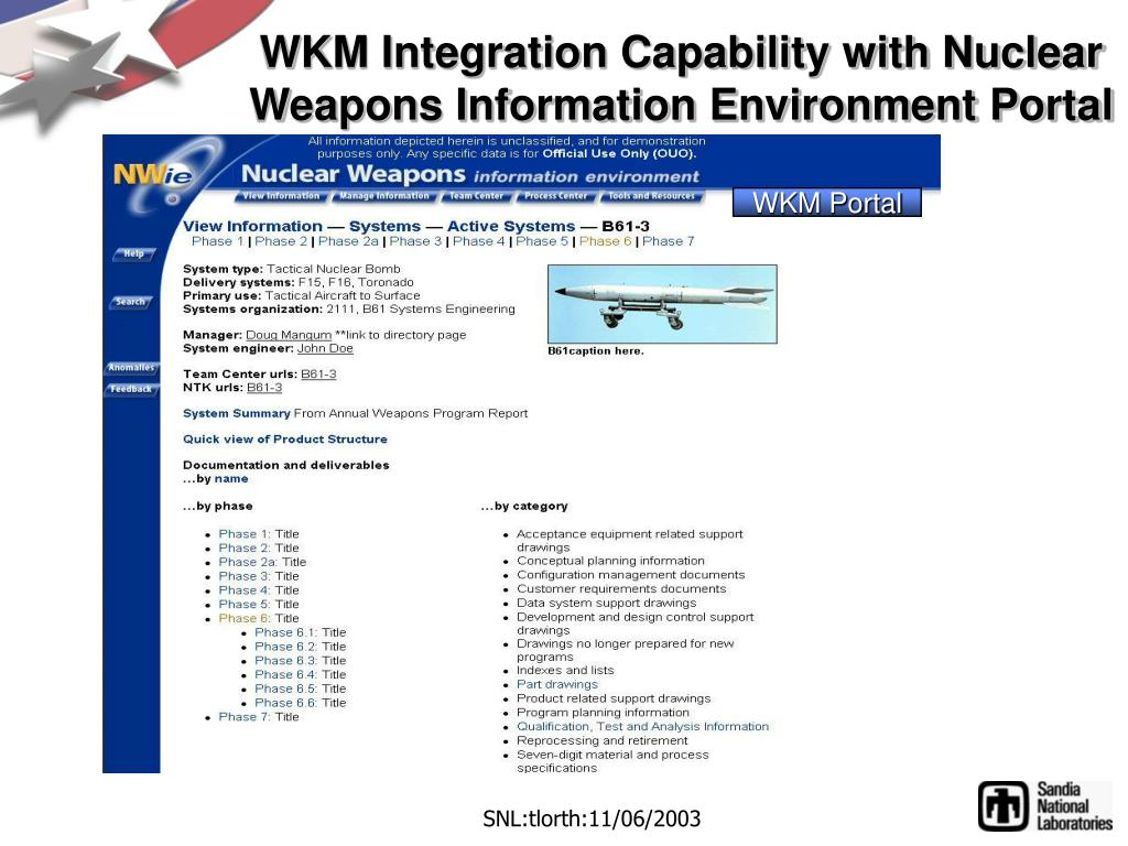 WKM Integration Capability with Nuclear Weapons Information Environment Portal