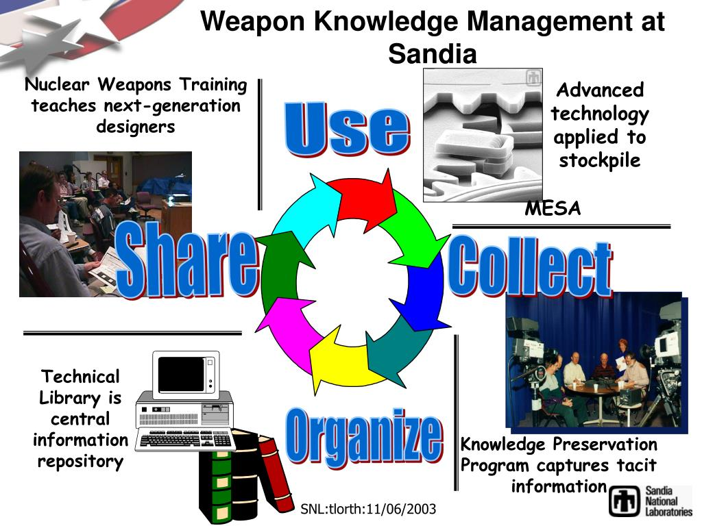 Weapon Knowledge Management at Sandia