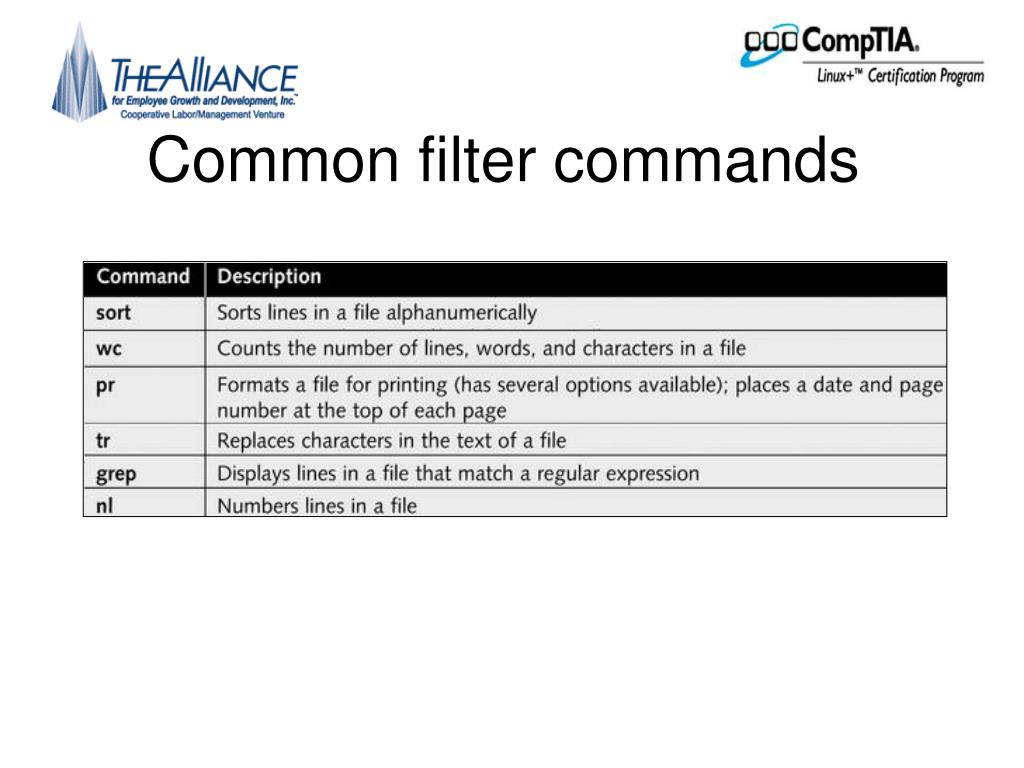 Common filter commands
