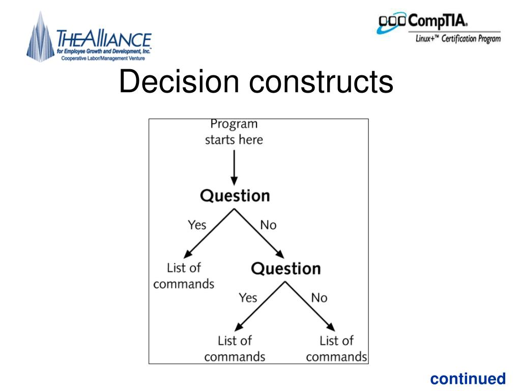 Decision constructs