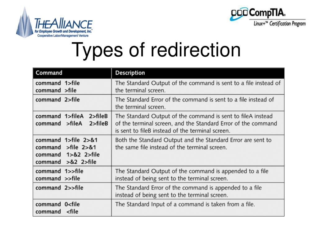 Types of redirection
