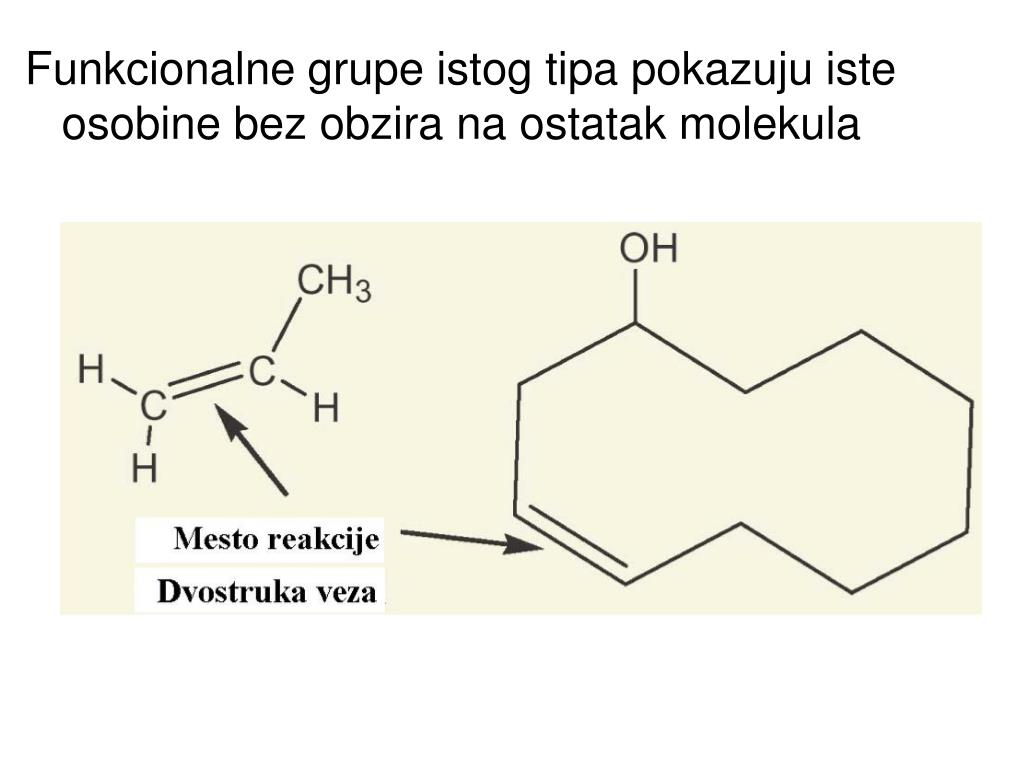 Funkcionalne grupe istog tipa pokazuju iste osobine bez obzira na ostatak molekula