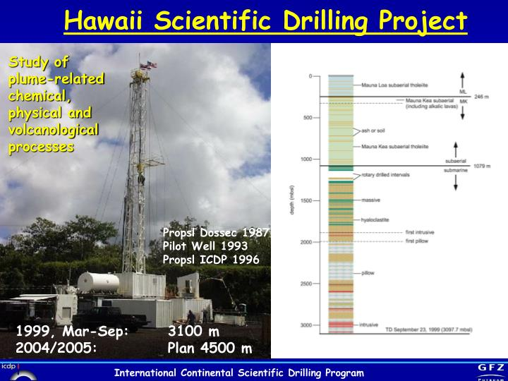 Hawaii Scientific Drilling Project