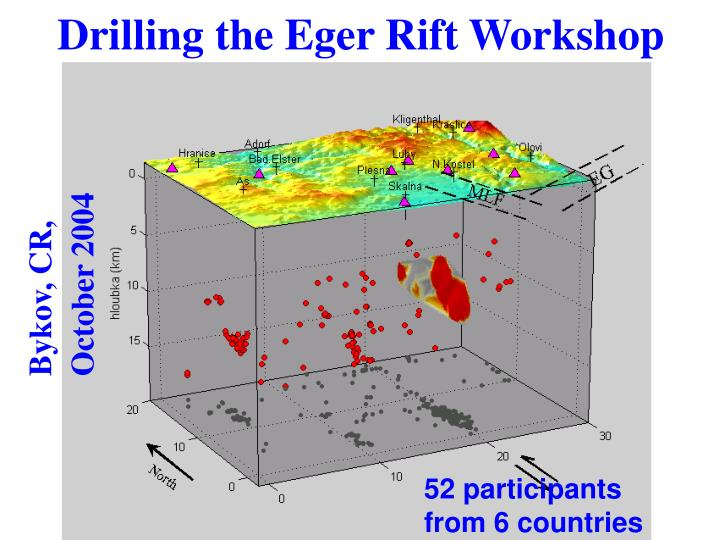 Drilling the Eger Rift Workshop