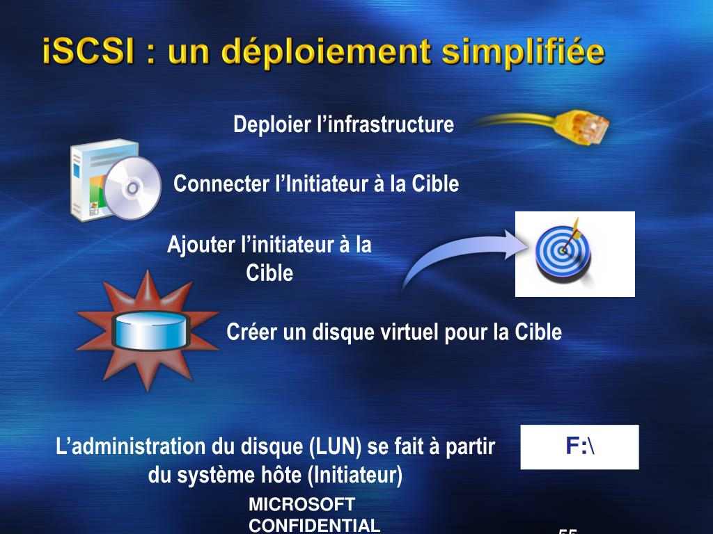 iSCSI : un déploiement simplifiée