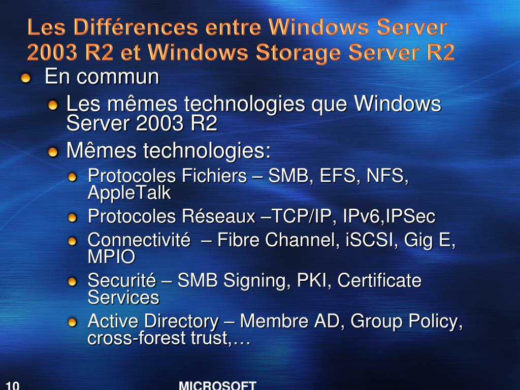 Les Différences entre Windows Server 2003 R2 et Windows Storage Server R2