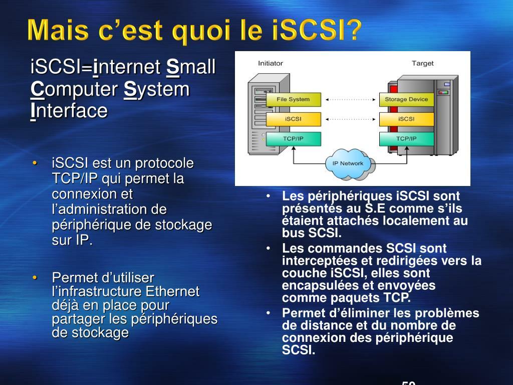 Mais c'est quoi le iSCSI?