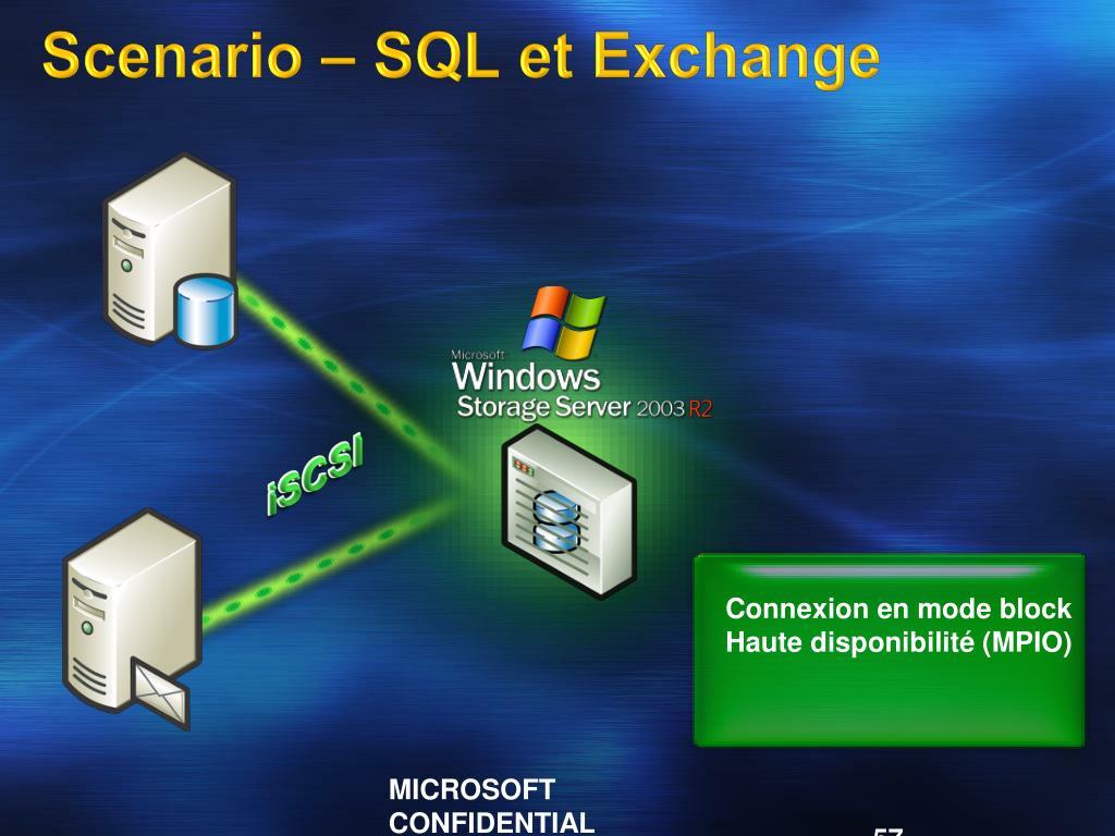 Scenario – SQL et Exchange