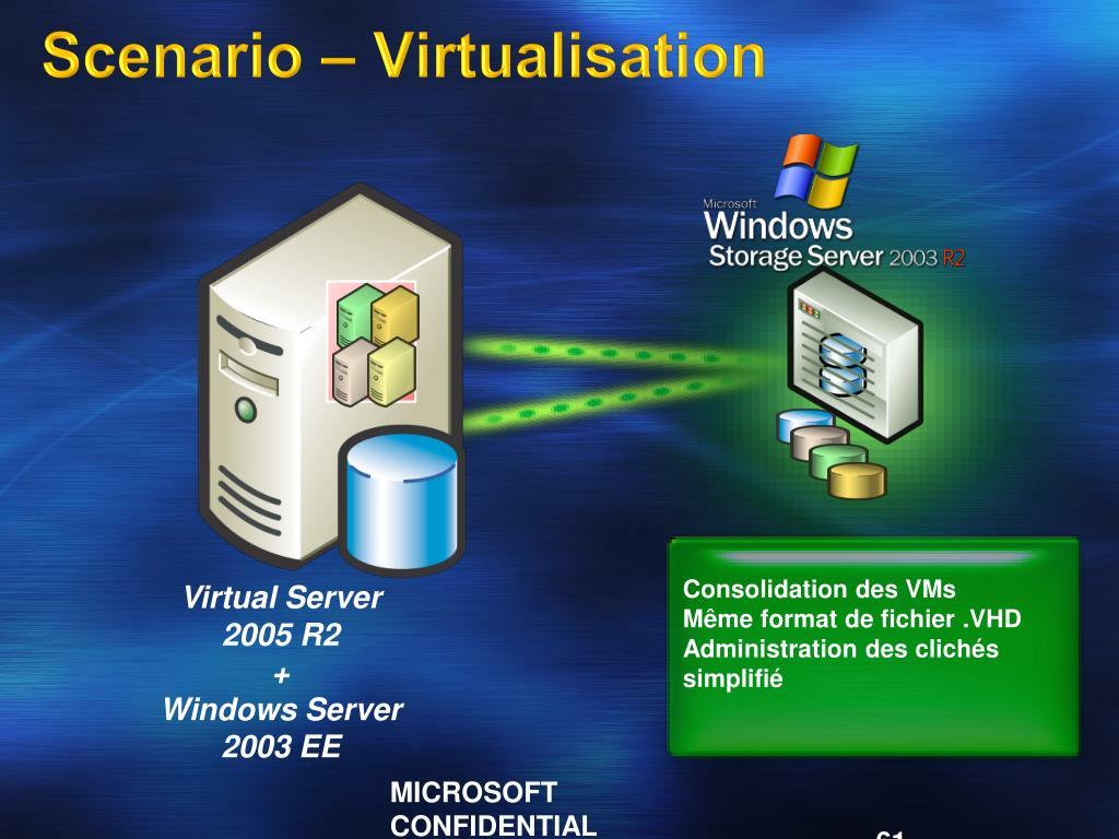 Scenario – Virtualisation