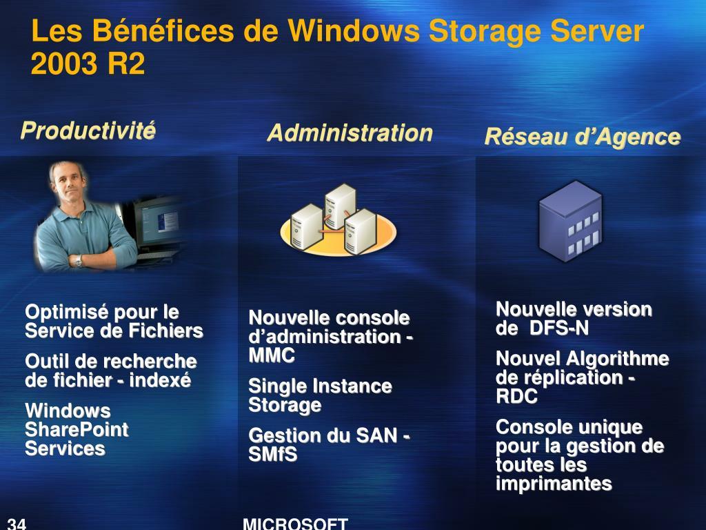 Les Bénéfices de Windows Storage Server 2003 R2