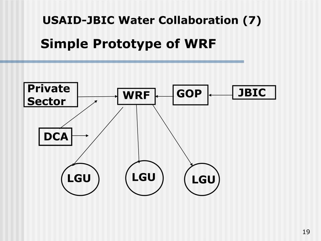 USAID-JBIC Water Collaboration (7)