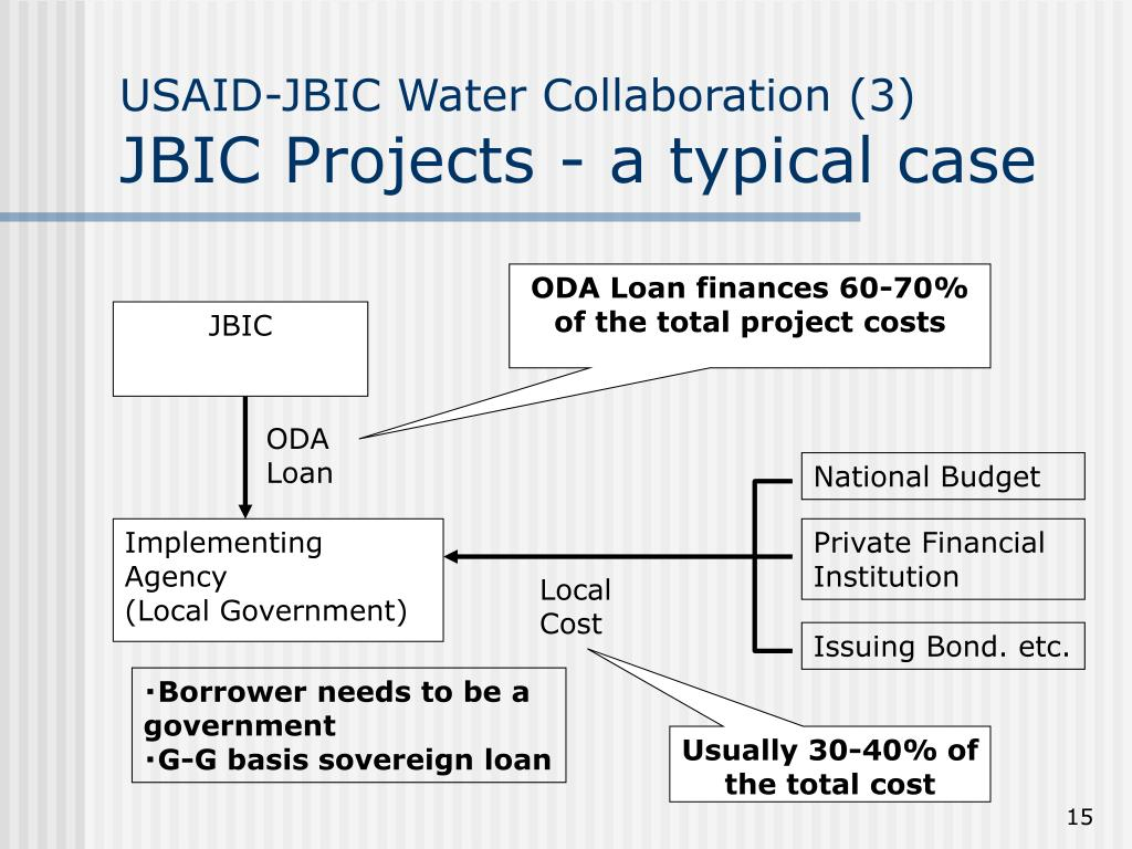 USAID-JBIC Water Collaboration (3)