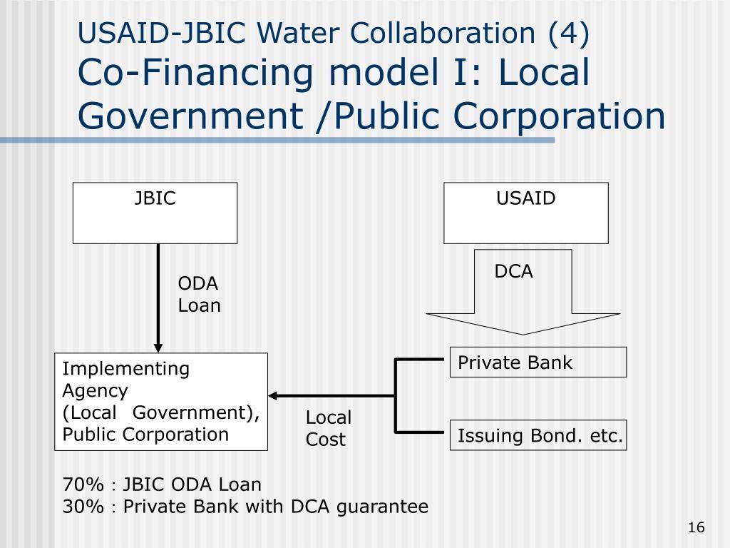 USAID-JBIC Water Collaboration (4)