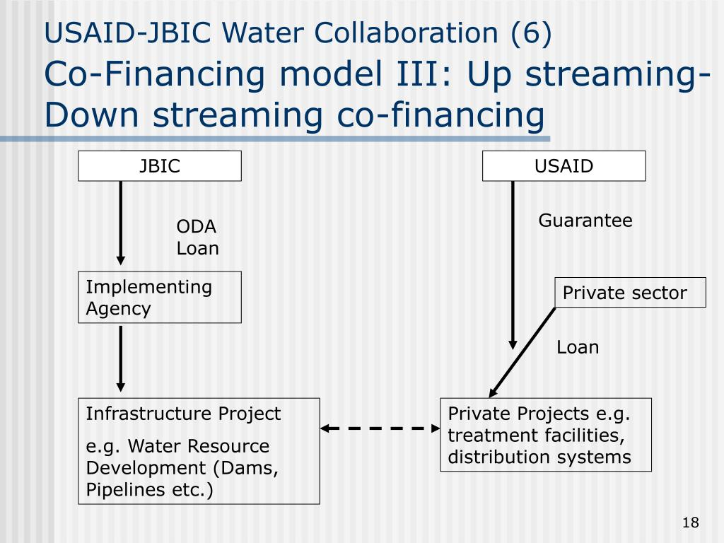 USAID-JBIC Water Collaboration (6)