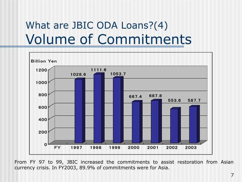What are JBIC ODA Loans?(4)