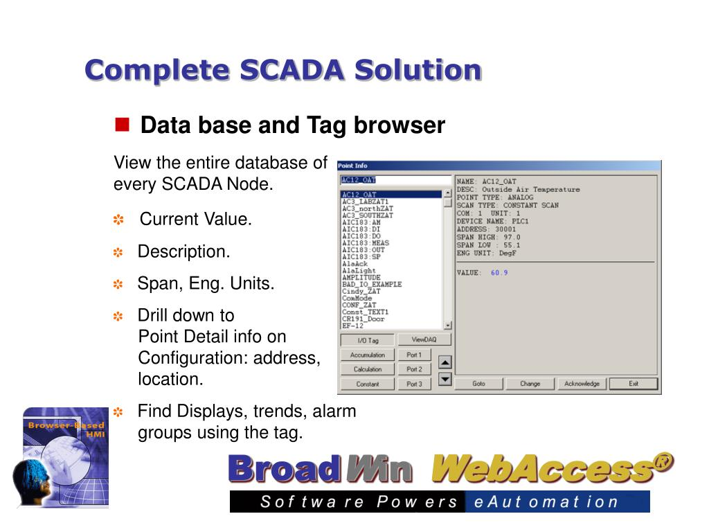 Complete SCADA Solution