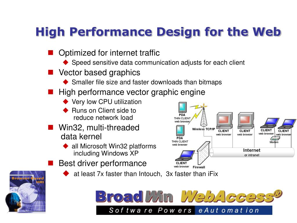 High Performance Design for the Web