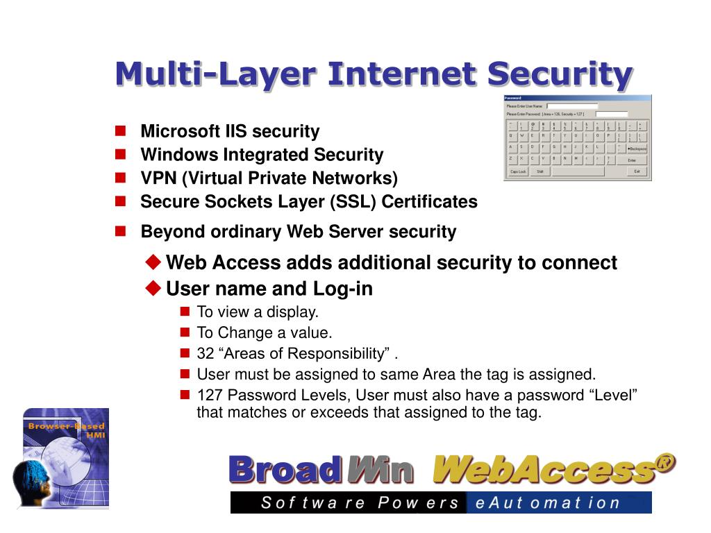 Multi-Layer Internet Security