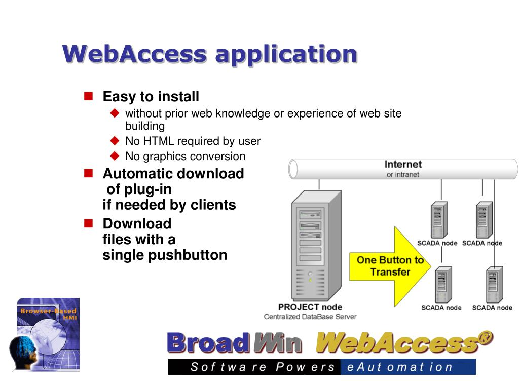 WebAccess application