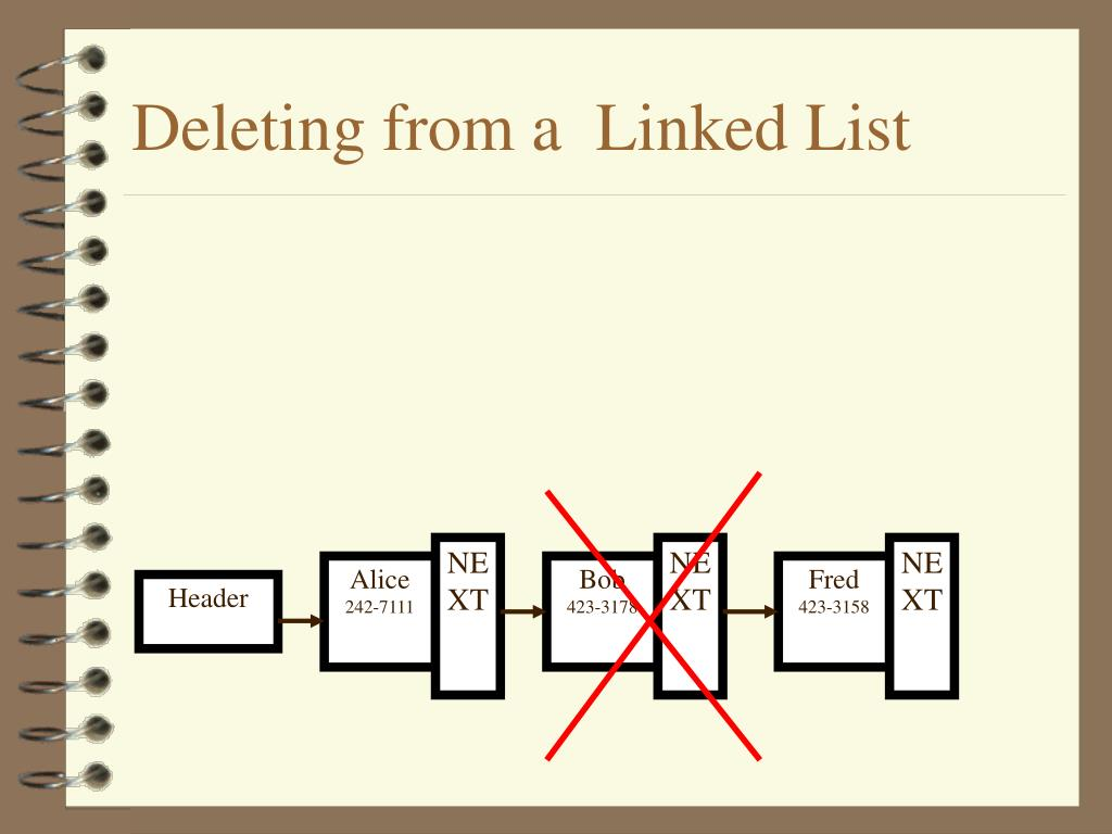 Deleting from a  Linked List
