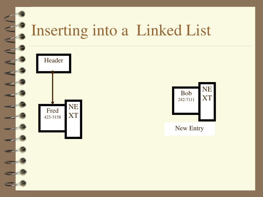 Inserting into a  Linked List