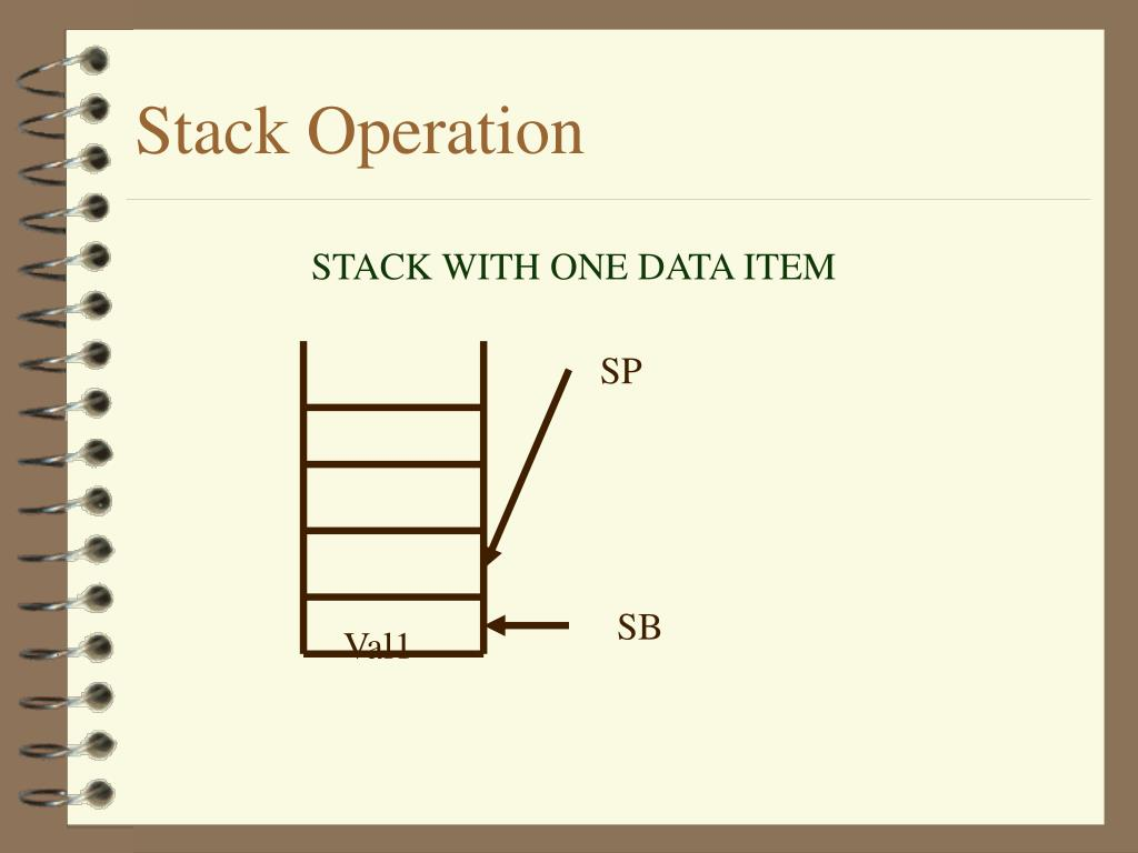 Stack Operation