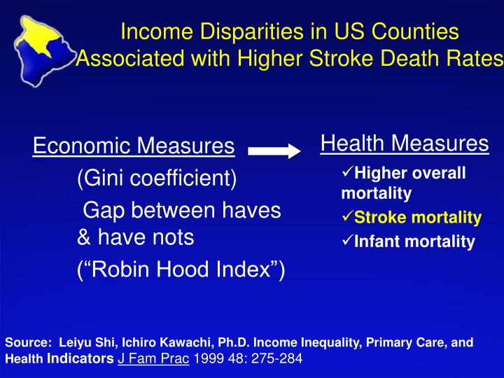 Income Disparities in US Counties Associated with Higher Stroke Death Rates