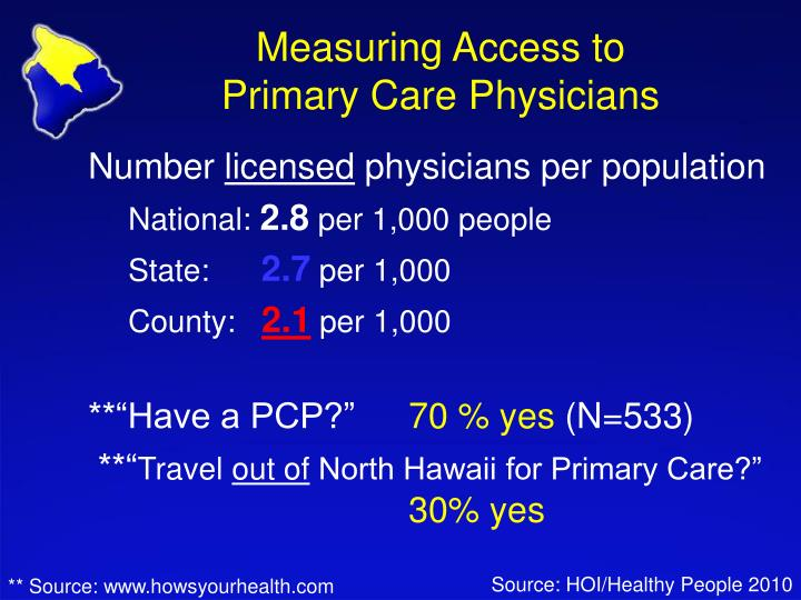Measuring Access to
