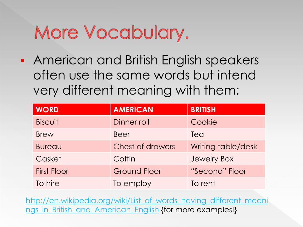 More Vocabulary.