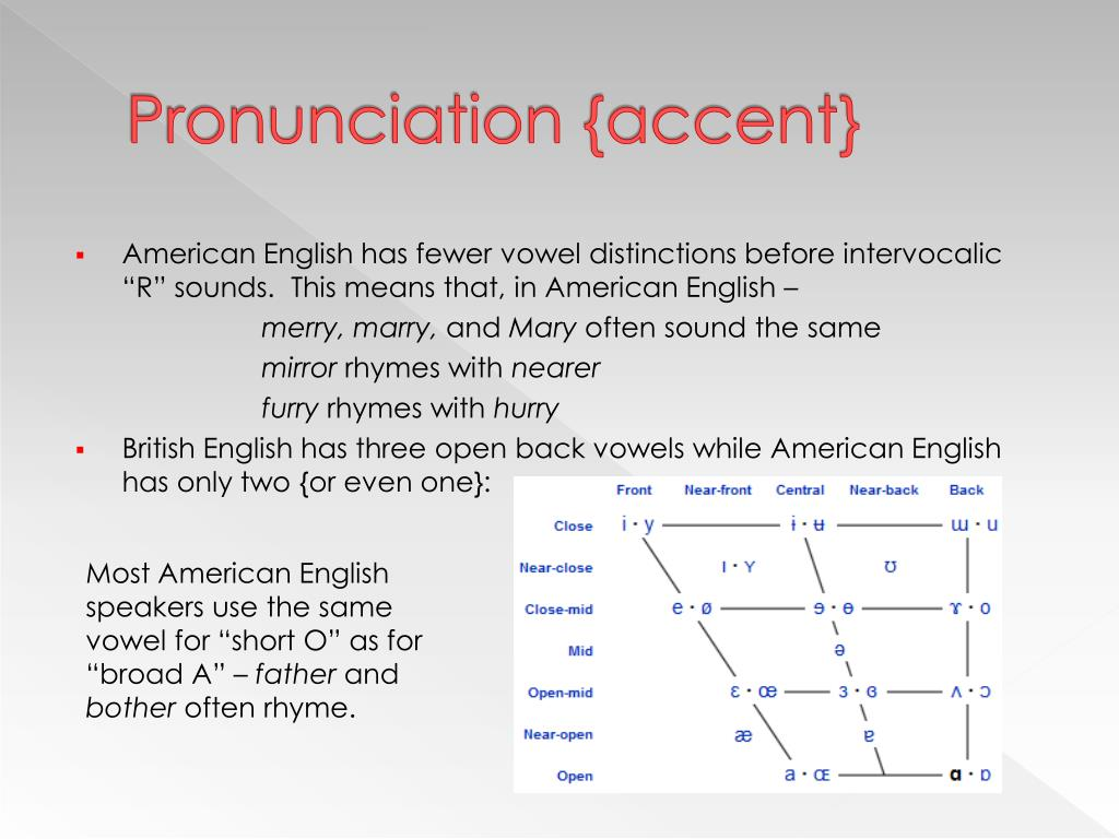 Pronunciation {accent}