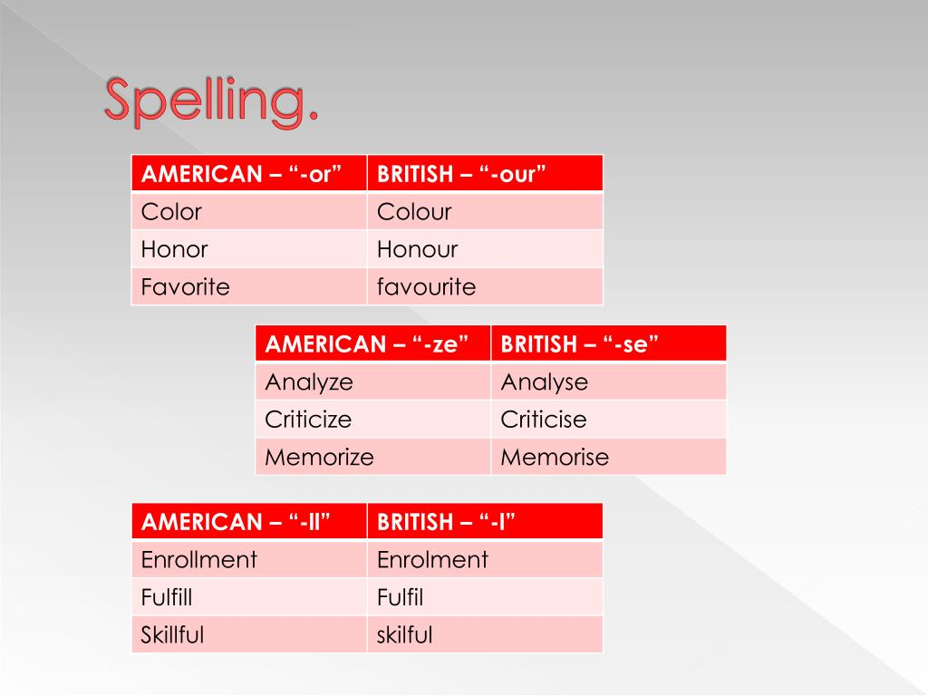 Spelling.