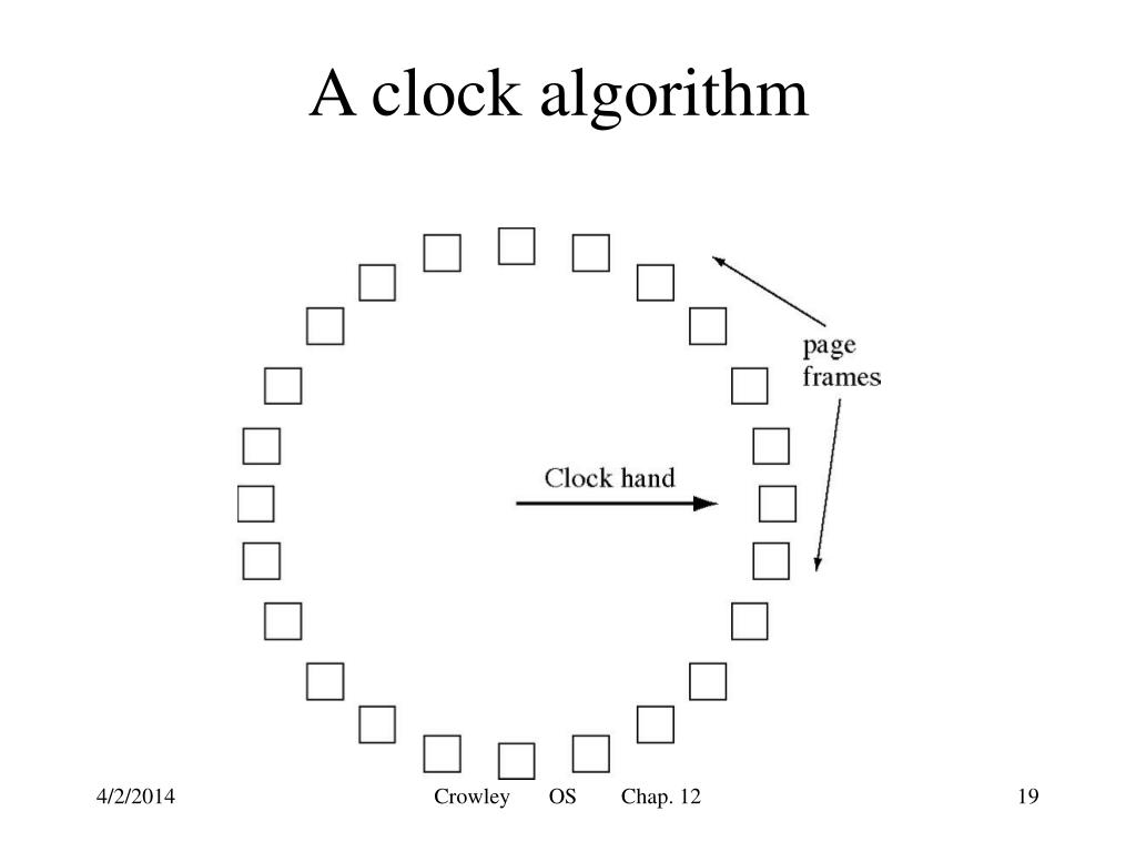 A clock algorithm