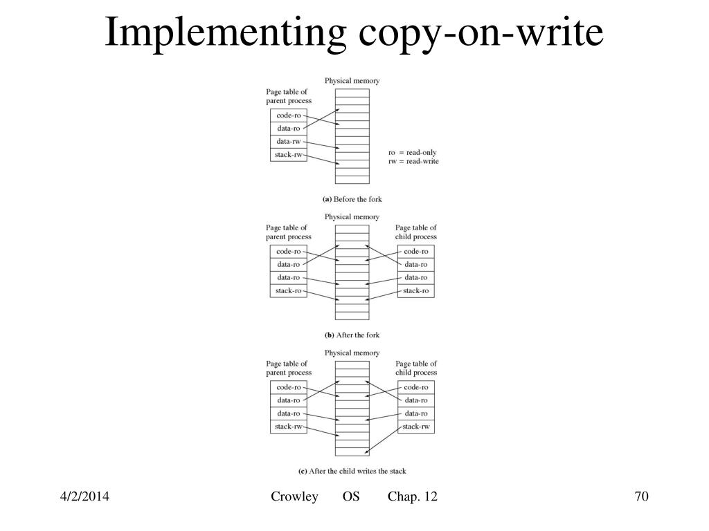 Implementing copy-on-write