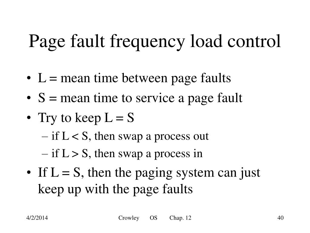 Page fault frequency load control