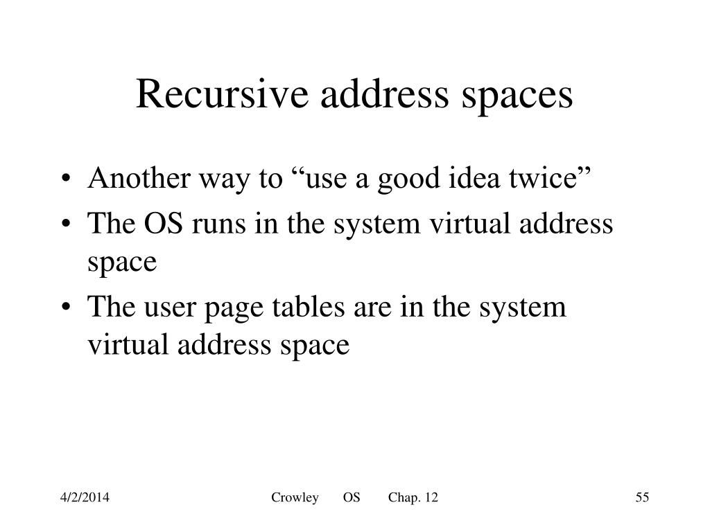 Recursive address spaces