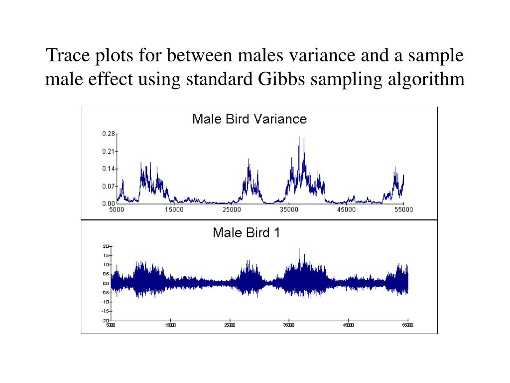Trace plots for between males variance and a sample male effect using standard Gibbs sampling algorithm
