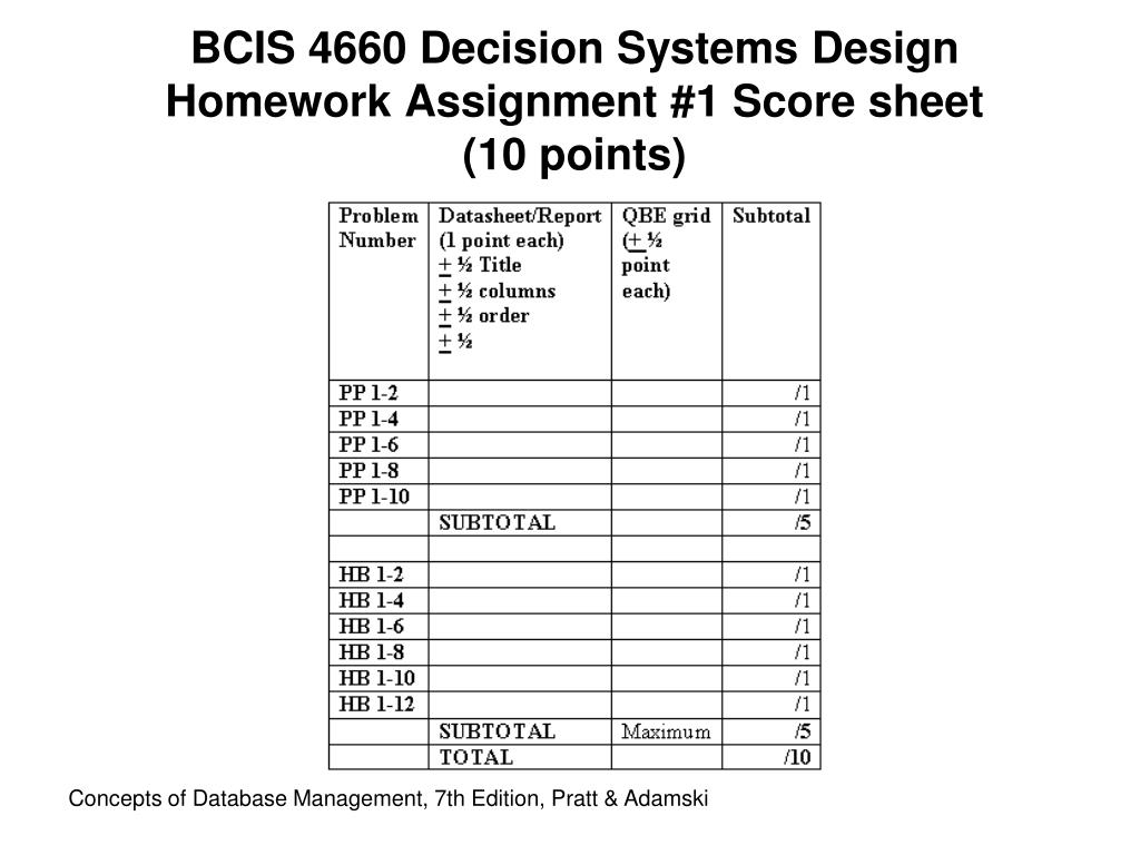 Decision Systems Design Bcis