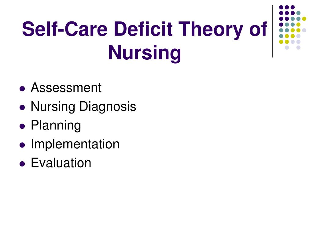 Self-Care Deficit Theory of Nursing