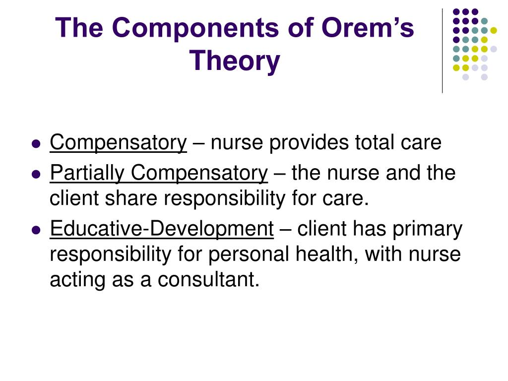 The Components of Orem's Theory