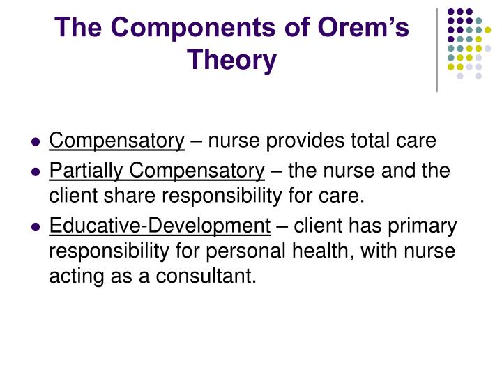 The components of orem s theory l.jpg