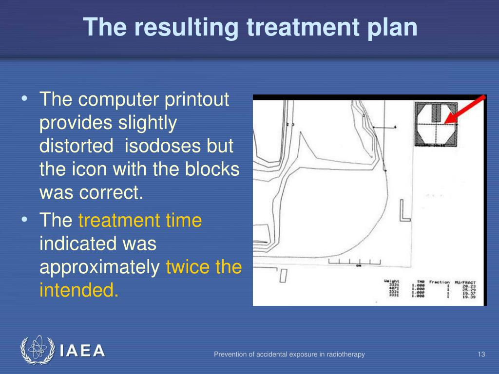 The resulting treatment plan