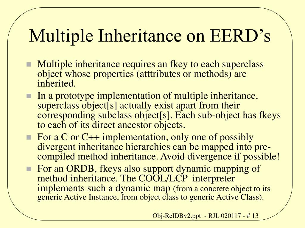 Multiple Inheritance on EERD's
