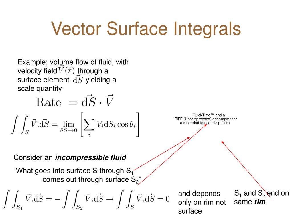 Vector Surface Integrals