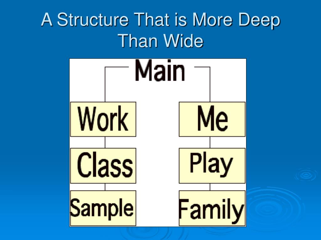 A Structure That is More Deep Than Wide