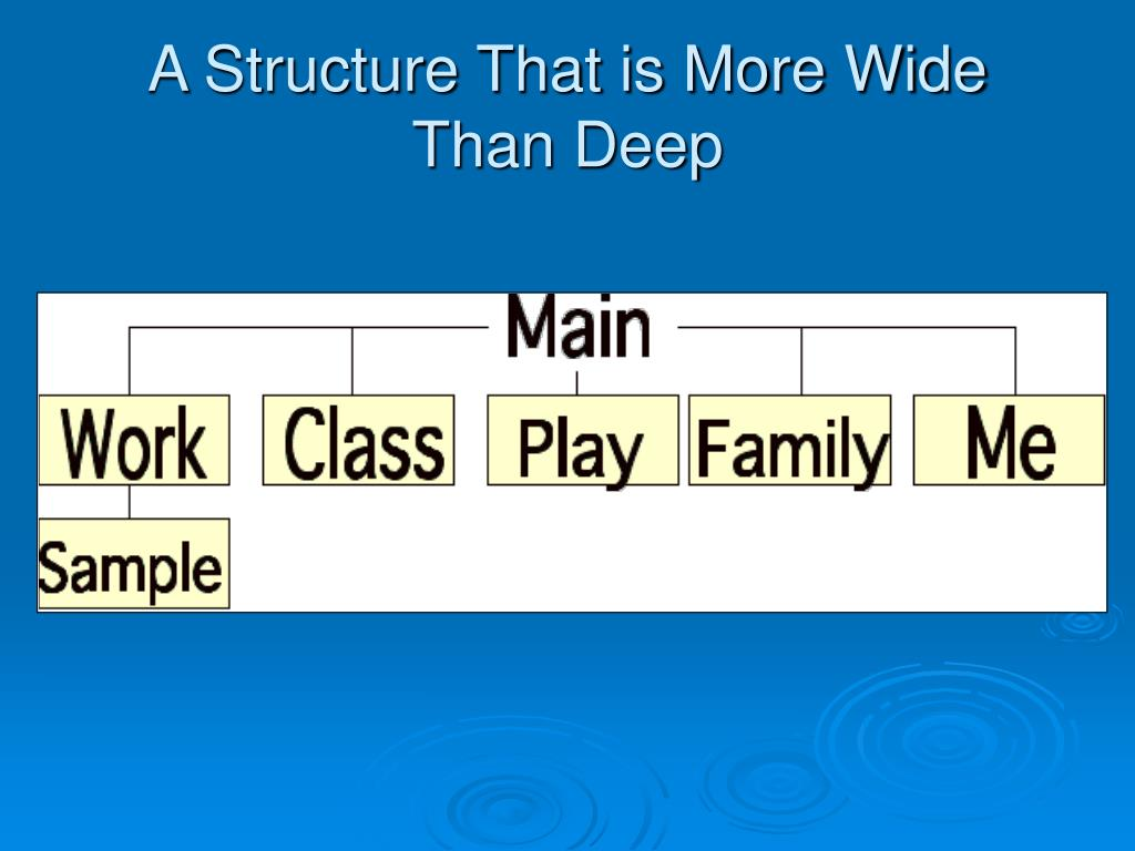 A Structure That is More Wide Than Deep
